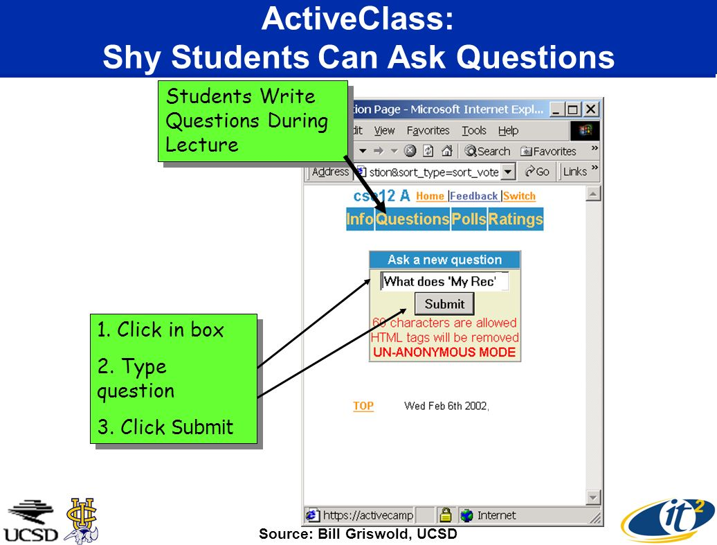 ActiveClass: Shy Students Can Ask Questions 1. Click in box 2. Type question 3. Click Submit 1. Click in box 2. Type question 3. Click Submit Source: