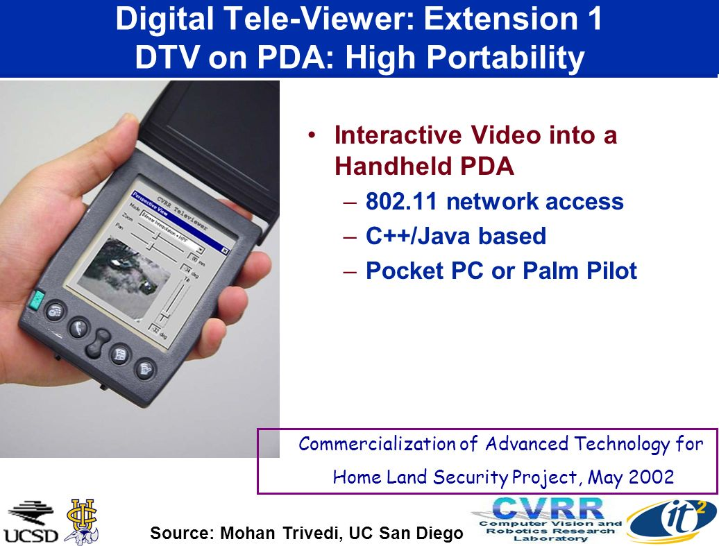 Commercialization of Advanced Technology for Home Land Security Project, May 2002 Source: Mohan Trivedi, UC San Diego Digital Tele-Viewer: Extension 1