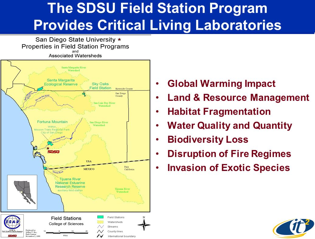 The SDSU Field Station Program Provides Critical Living Laboratories Global Warming Impact Land & Resource Management Habitat Fragmentation Water Quality and Quantity Biodiversity Loss Disruption of Fire Regimes Invasion of Exotic Species