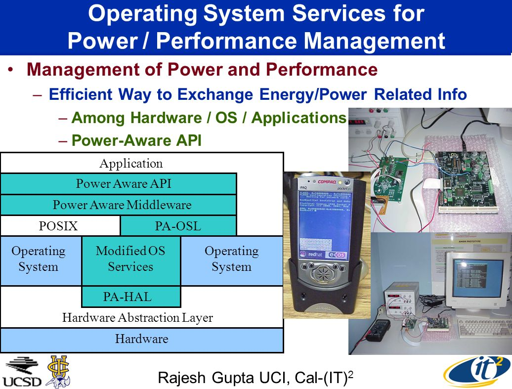 Operating System Services for Power / Performance Management Management of Power and Performance –Efficient Way to Exchange Energy/Power Related Info –Among Hardware / OS / Applications –Power-Aware API Application Power Aware API Power Aware Middleware POSIXPA-OSL Operating System Operating System Modified OS Services Hardware Abstraction Layer PA-HAL Hardware Rajesh Gupta UCI, Cal-(IT) 2