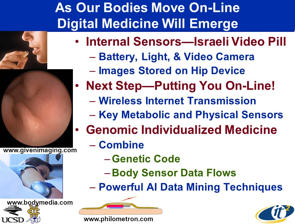 As Our Bodies Move On-Line Digital Medicine Will Emerge Internal SensorsIsraeli Video Pill –Battery, Light, & Video Camera –Images Stored on Hip Device Next StepPutting You On-Line.