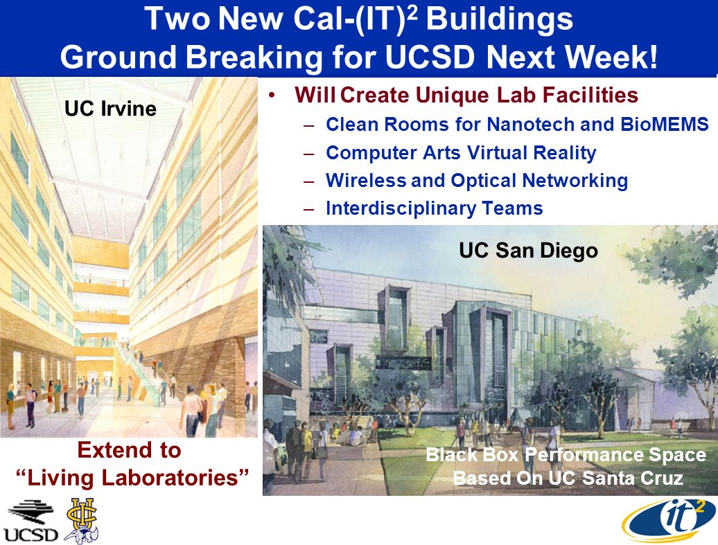 Two New Cal-(IT) 2 Buildings Ground Breaking for UCSD Next Week! Will Create Unique Lab Facilities –Clean Rooms for Nanotech and BioMEMS –Computer Art