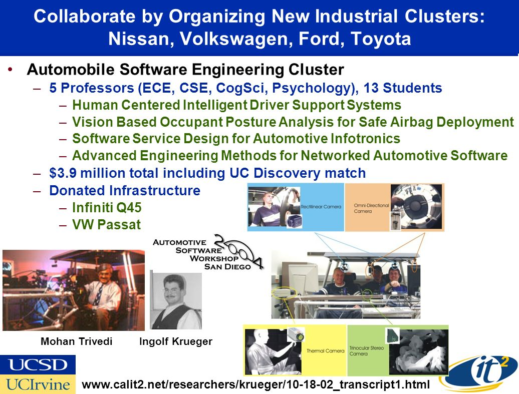Collaborate by Organizing New Industrial Clusters: Nissan, Volkswagen, Ford, Toyota Automobile Software Engineering Cluster –5 Professors (ECE, CSE, CogSci, Psychology), 13 Students –Human Centered Intelligent Driver Support Systems –Vision Based Occupant Posture Analysis for Safe Airbag Deployment –Software Service Design for Automotive Infotronics –Advanced Engineering Methods for Networked Automotive Software –$3.9 million total including UC Discovery match –Donated Infrastructure –Infiniti Q45 –VW Passat www.calit2.net/researchers/krueger/10-18-02_transcript1.html Mohan Trivedi Ingolf Krueger