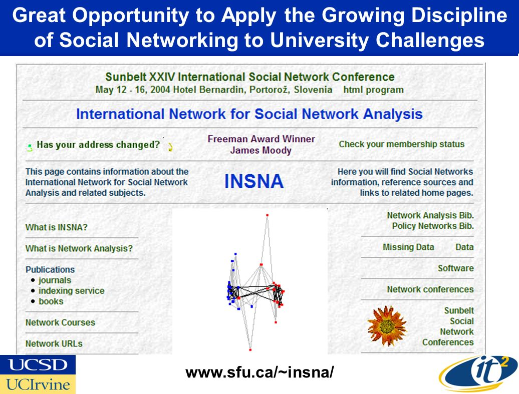 Great Opportunity to Apply the Growing Discipline of Social Networking to University Challenges www.sfu.ca/~insna/