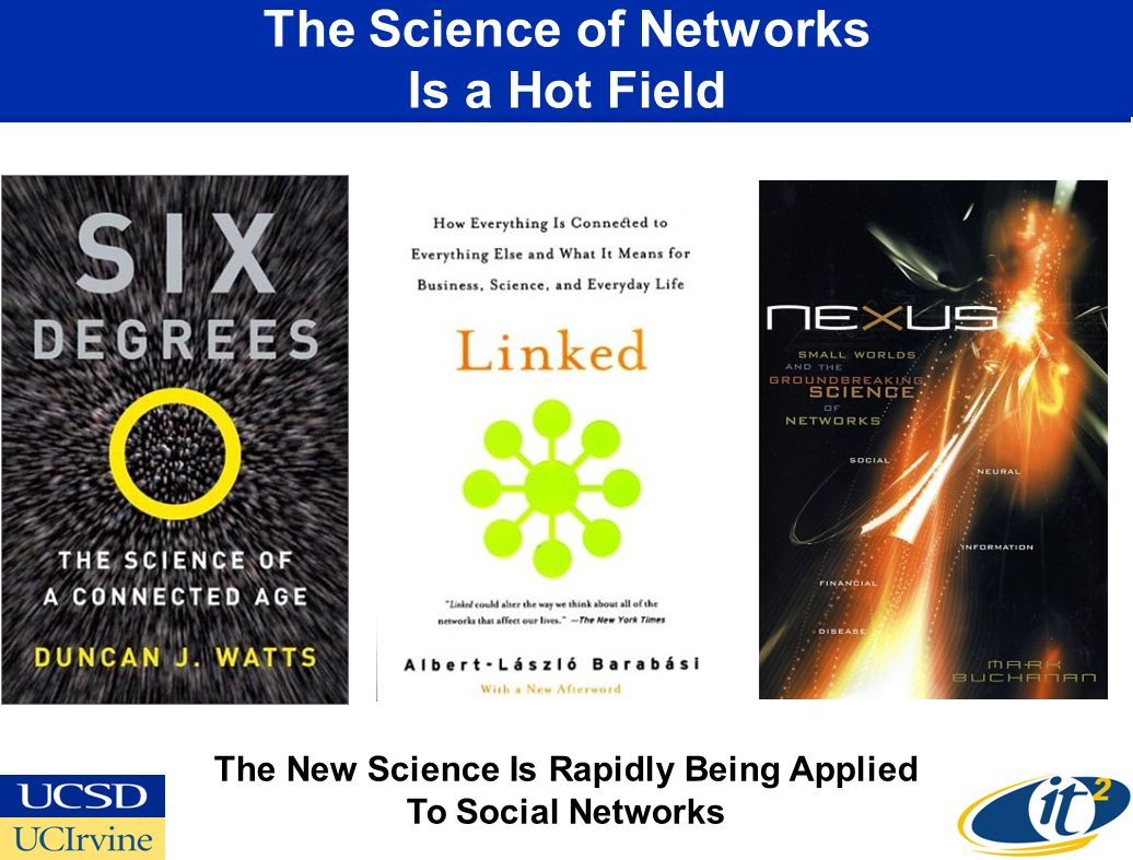 The Science of Networks Is a Hot Field The New Science Is Rapidly Being Applied To Social Networks