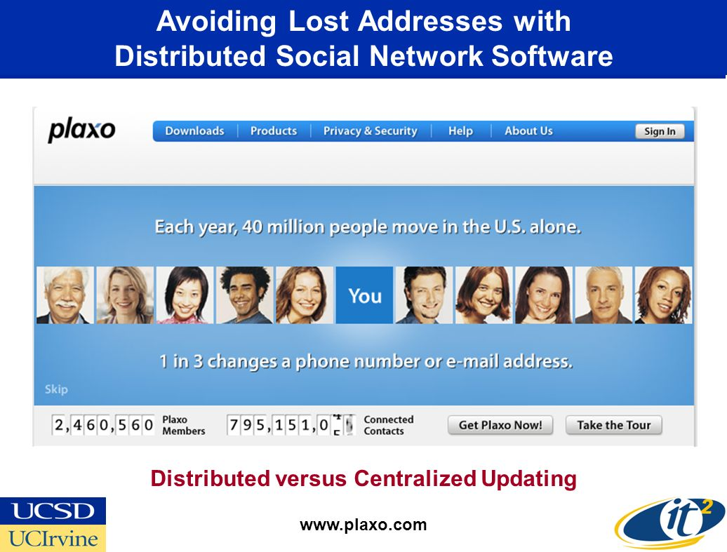 Avoiding Lost Addresses with Distributed Social Network Software Distributed versus Centralized Updating www.plaxo.com