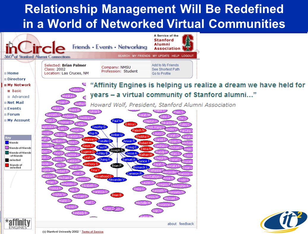 Relationship Management Will Be Redefined in a World of Networked Virtual Communities