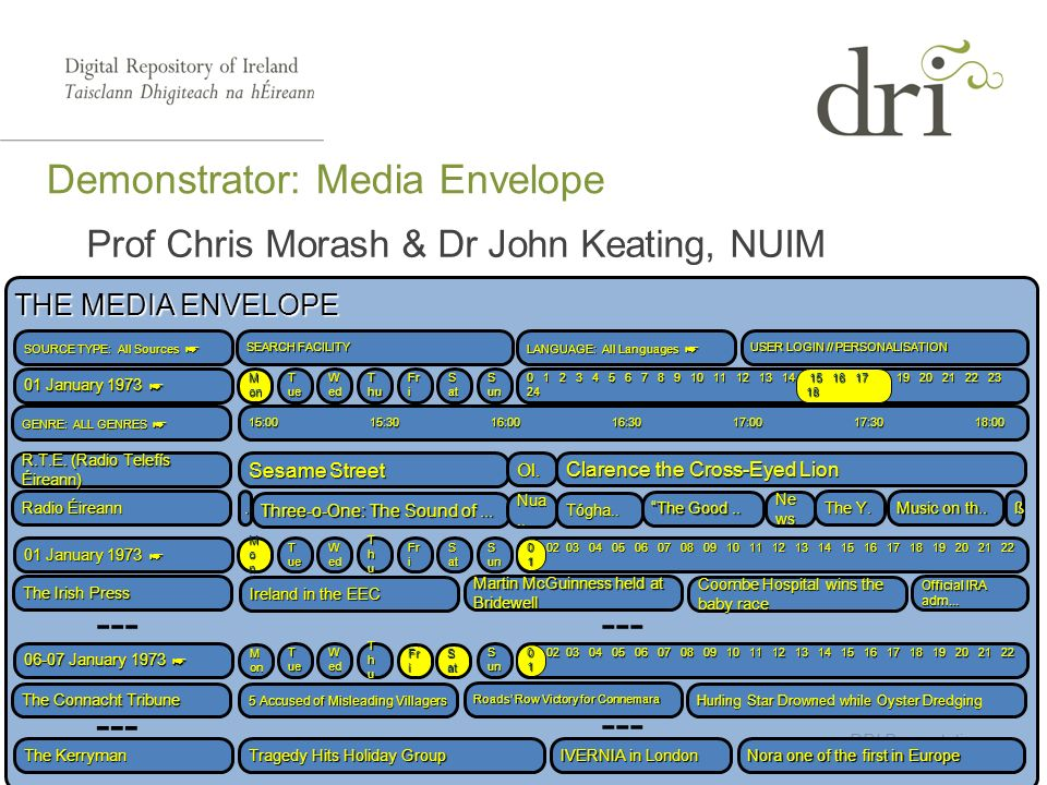 DRI Presentation Prof Chris Morash & Dr John Keating, NUIM Demonstrator: Media Envelope THE MEDIA ENVELOPE M on T ue W ed T hu Fr i S at 01 January 19