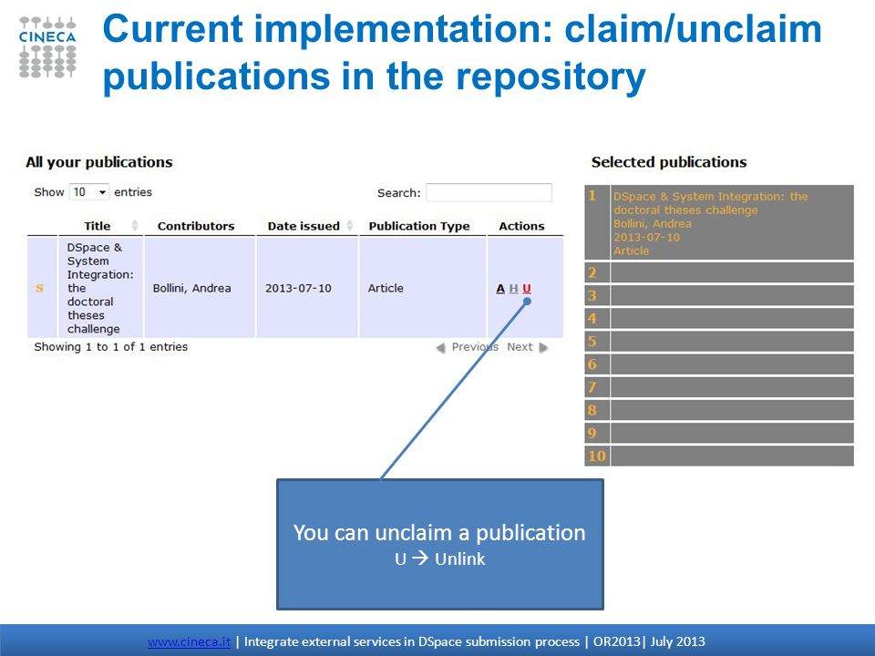 Current implementation: claim/unclaim publications in the repository www.cineca.itwww.cineca.it | Integrate external services in DSpace submission pro