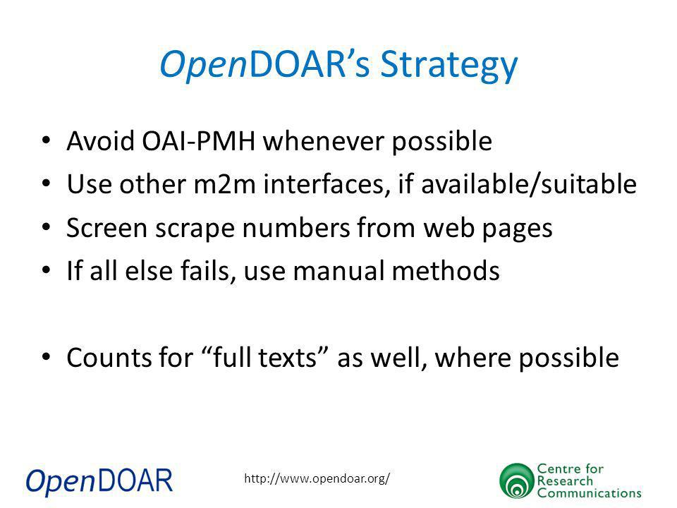 http://www.opendoar.org/ OpenDOARs Strategy Avoid OAI-PMH whenever possible Use other m2m interfaces, if available/suitable Screen scrape numbers from web pages If all else fails, use manual methods Counts for full texts as well, where possible