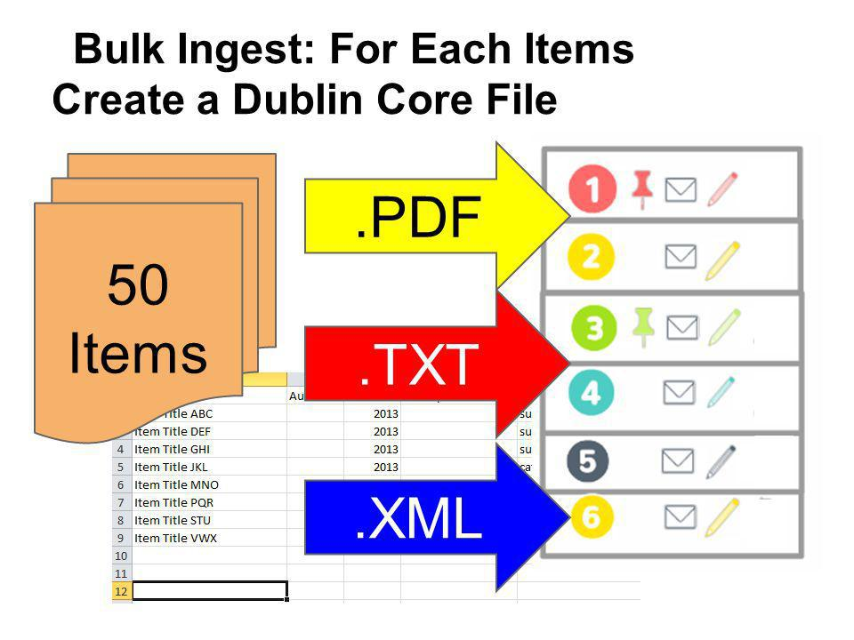 Bulk Ingest: For Each Items Create a Dublin Core File 50 Items.PDF.TXT.XML