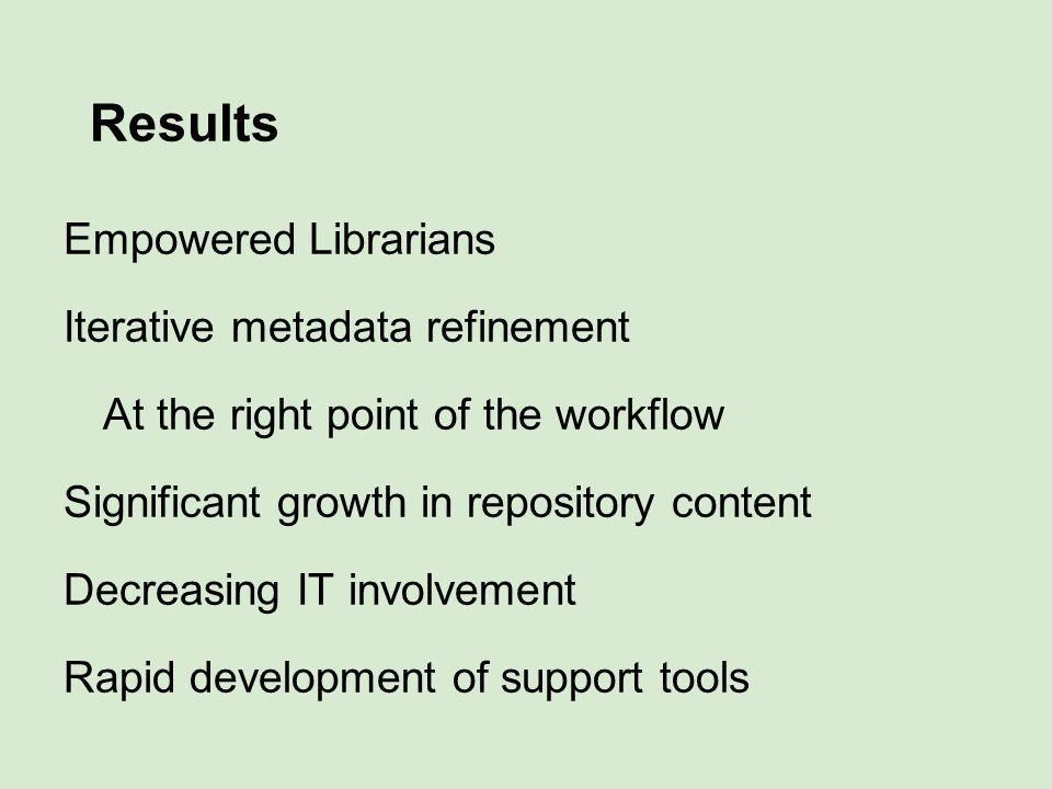 Results Empowered Librarians Iterative metadata refinement At the right point of the workflow Significant growth in repository content Decreasing IT involvement Rapid development of support tools