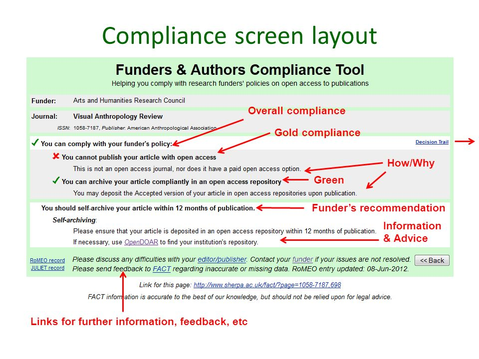 Compliance screen layout Overall compliance Gold compliance Green How/Why Funders recommendation Information & Advice Links for further information, feedback, etc