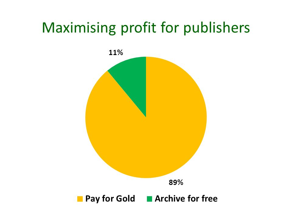 Maximising profit for publishers