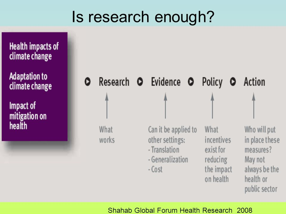 Is research enough Shahab Global Forum Health Research 2008