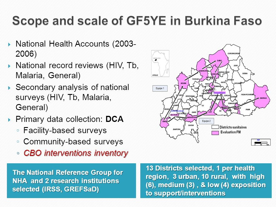 The National Reference Group for NHA and 2 research institutions selected (IRSS, GREFSaD) 13 Districts selected, 1 per health region, 3 urban, 10 rural, with high (6), medium (3), & low (4) exposition to support/interventions National Health Accounts (2003- 2006) National record reviews (HIV, Tb, Malaria, General) Secondary analysis of national surveys (HIV, Tb, Malaria, General) Primary data collection: DCA Facility-based surveys Community-based surveys CBO interventions inventory CBO interventions inventory