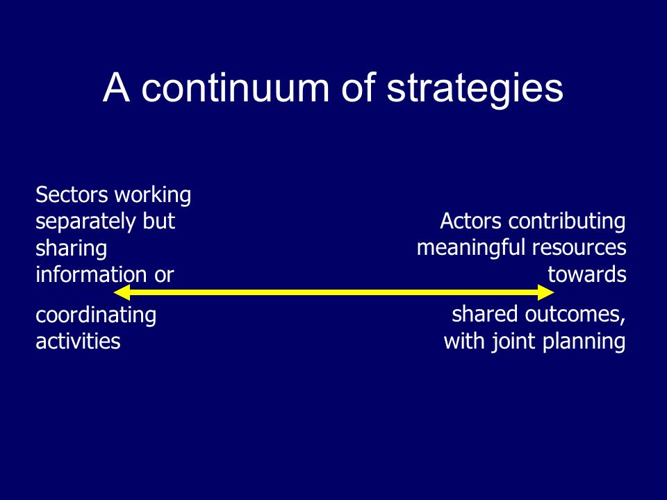 A continuum of strategies Sectors working separately but sharing information or coordinating activities Actors contributing meaningful resources towards shared outcomes, with joint planning