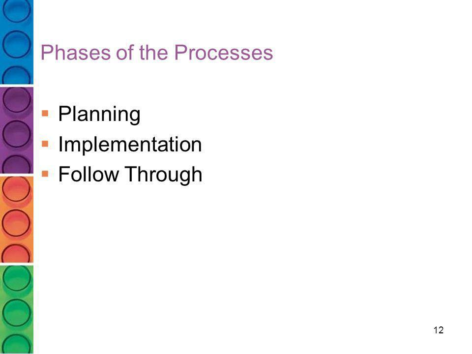 12 Phases of the Processes Planning Implementation Follow Through