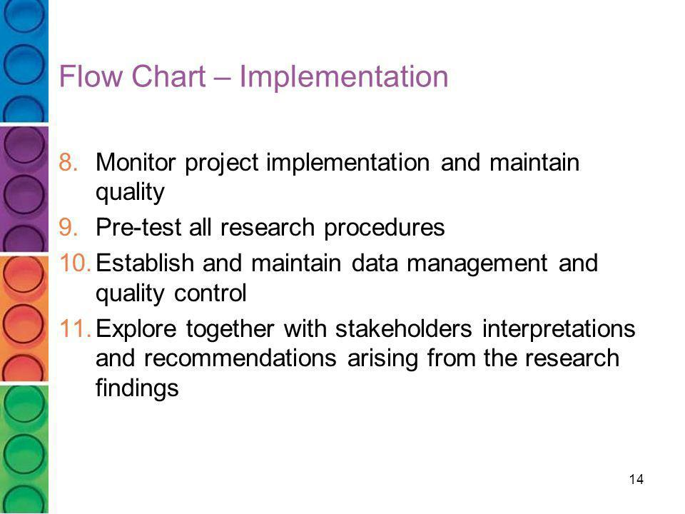 14 Flow Chart – Implementation Monitor project implementation and maintain quality Pre-test all research procedures Establish and maintain data manage
