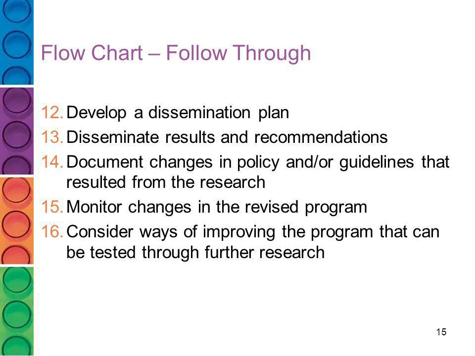 15 Flow Chart – Follow Through Develop a dissemination plan Disseminate results and recommendations Document changes in policy and/or guidelines that