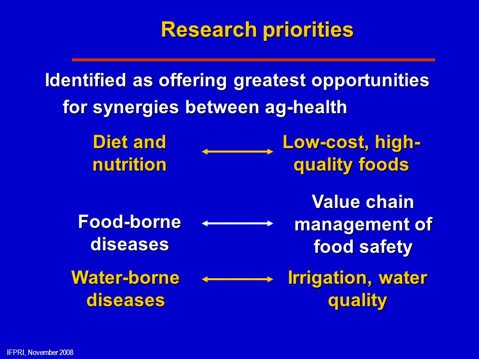 IFPRI, November 2008 Research priorities Identified as offering greatest opportunities for synergies between ag-health Low-cost, high- quality foods Diet and nutrition Food-borne diseases Value chain management of food safety Water-borne diseases Irrigation, water quality