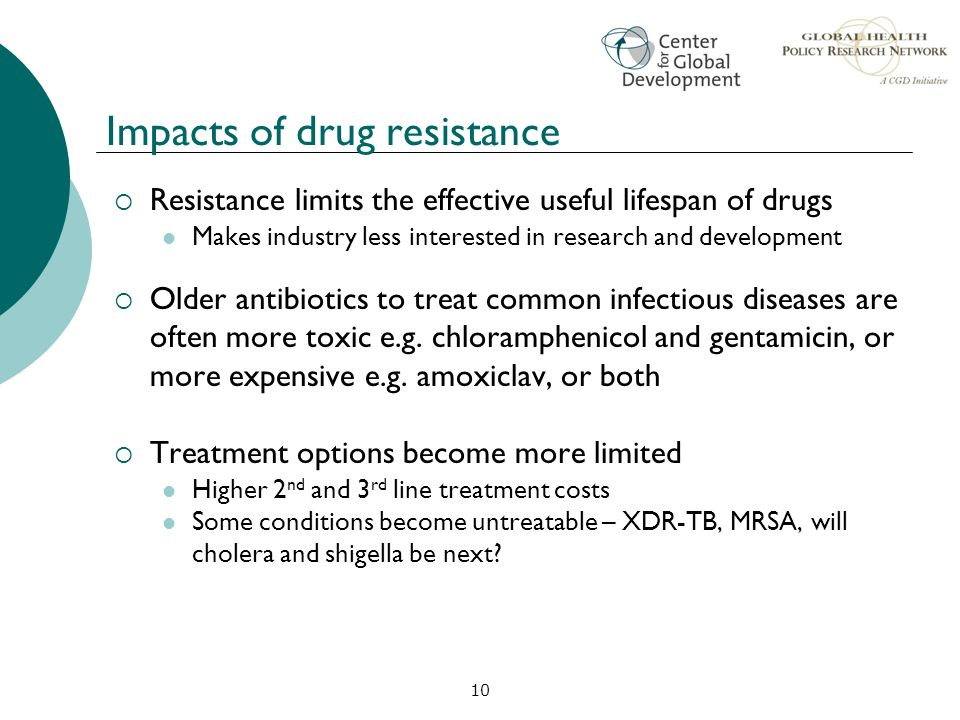 10 Impacts of drug resistance Resistance limits the effective useful lifespan of drugs Makes industry less interested in research and development Olde