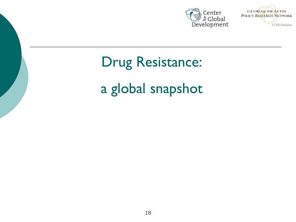 18 Drug Resistance: a global snapshot