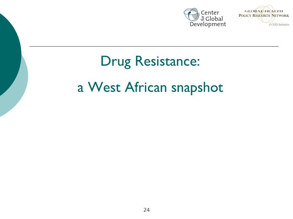 24 Drug Resistance: a West African snapshot