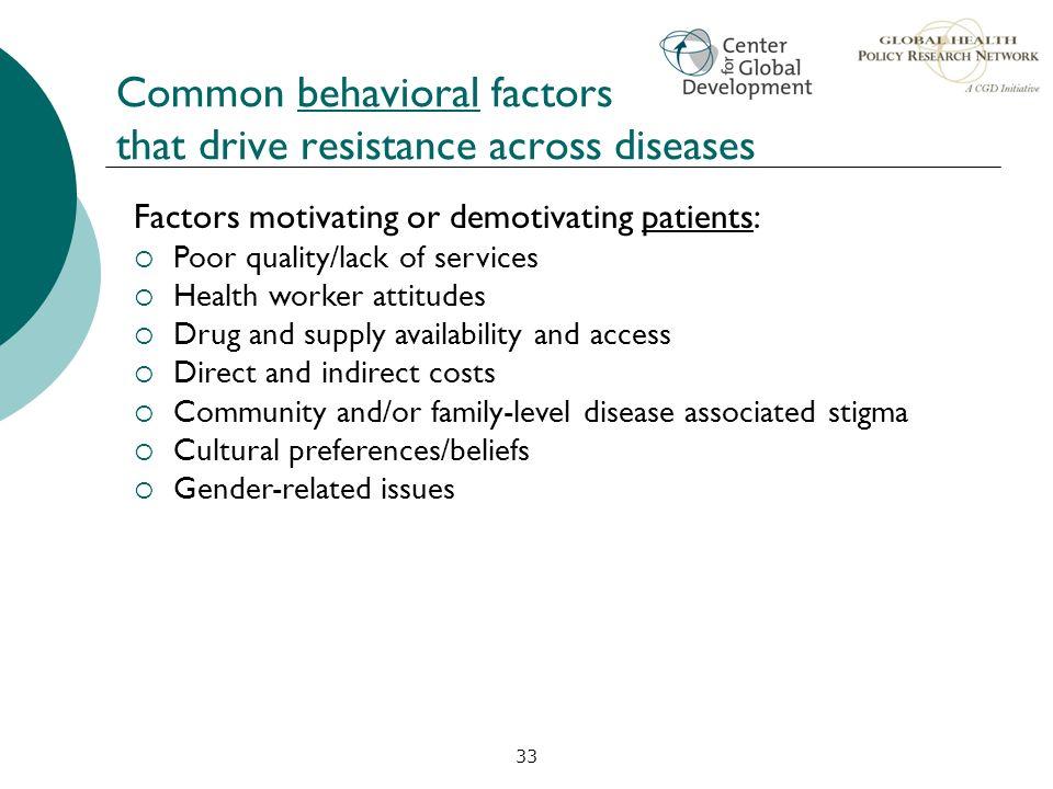 33 Common behavioral factors that drive resistance across diseases Factors motivating or demotivating patients: Poor quality/lack of services Health w