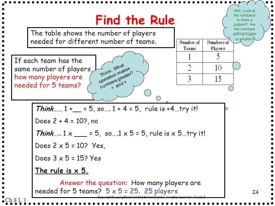 Copyright ©, Long Beach Unified School District. All rights reserved. - Grade 3 24 Ch 8 L 1 Find the Rule The table shows the number of players needed