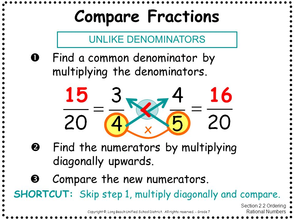 Copyright ©, Long Beach Unified School District. All rights reserved. - Grade 7 x Compare Fractions Find a common denominator by multiplying the denom