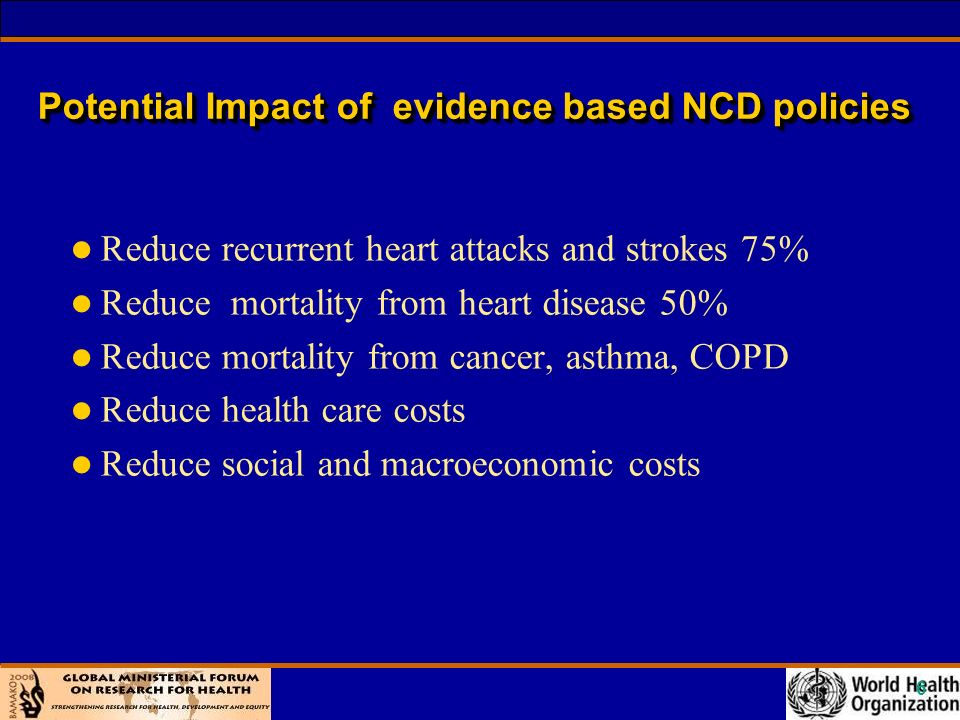 Wider determinants of NCD Housing Employment Education & health literacy Environment For healthy living Protection of Health Primary health care Social determinants policies and programs
