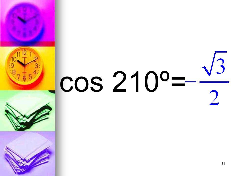 31 cos 210º=