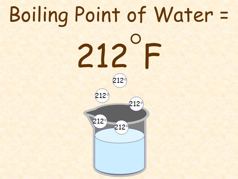 Becky Afghani, LBUSD Math Office, 2003 Boiling Point of Water = ____ F