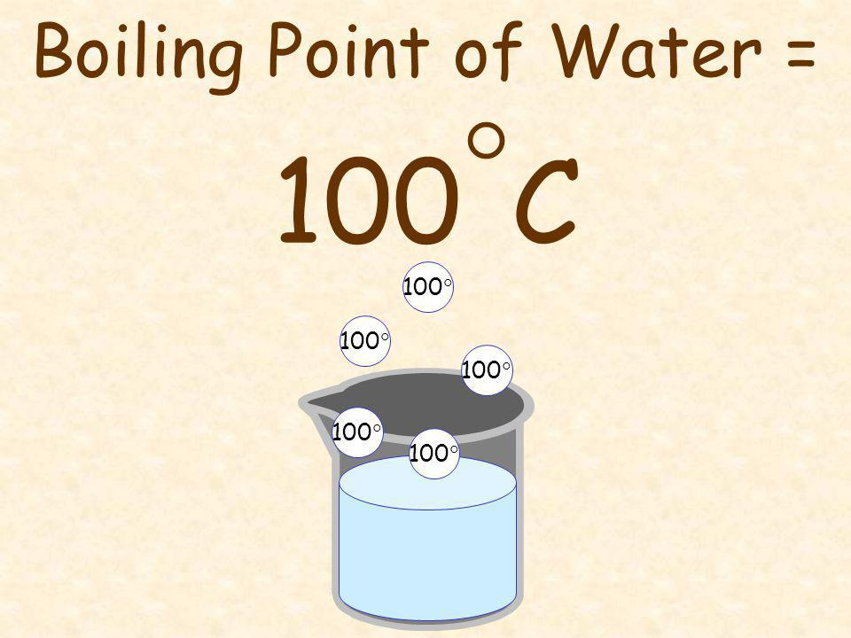 Becky Afghani, LBUSD Math Office, 2003 Boiling Point of Water = ____ C