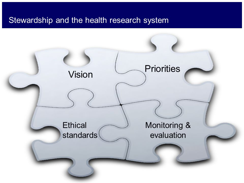 Stewardship and the health research system Vision Priorities Ethical standards Monitoring & evaluation