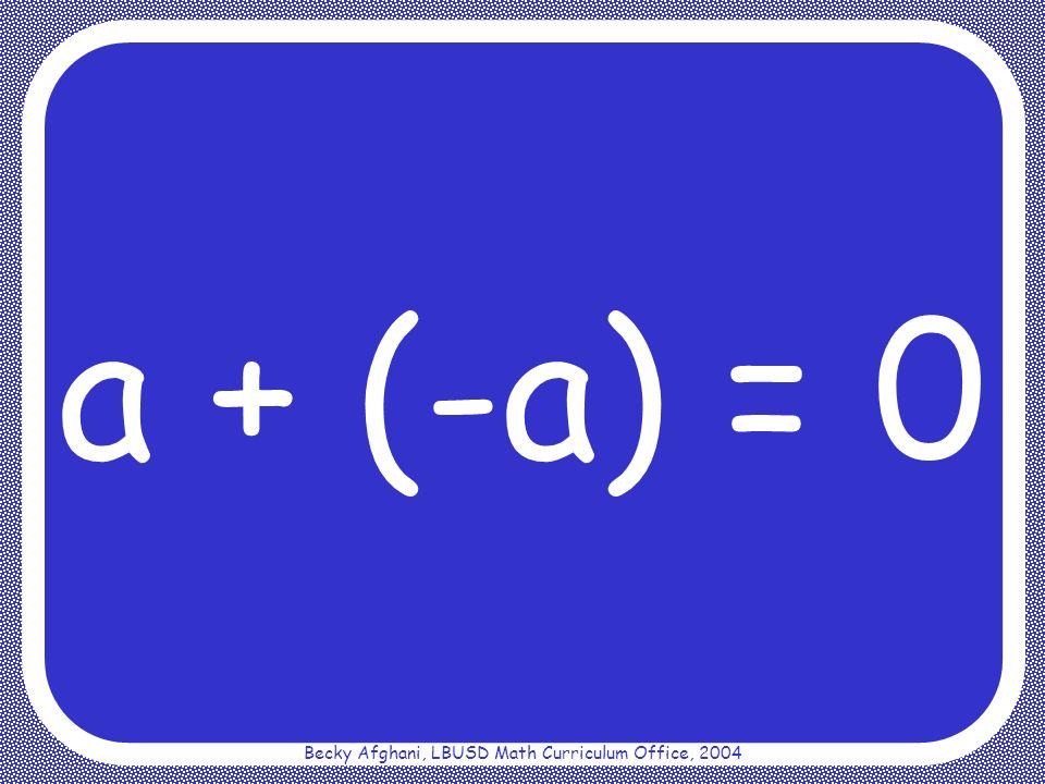 Becky Afghani, LBUSD Math Curriculum Office, 2004 Associative Property for Addition (a + b) + c = a + (b + c)