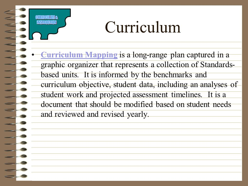 Curriculum Curriculum Mapping is a long-range plan captured in a graphic organizer that represents a collection of Standards- based units. It is infor