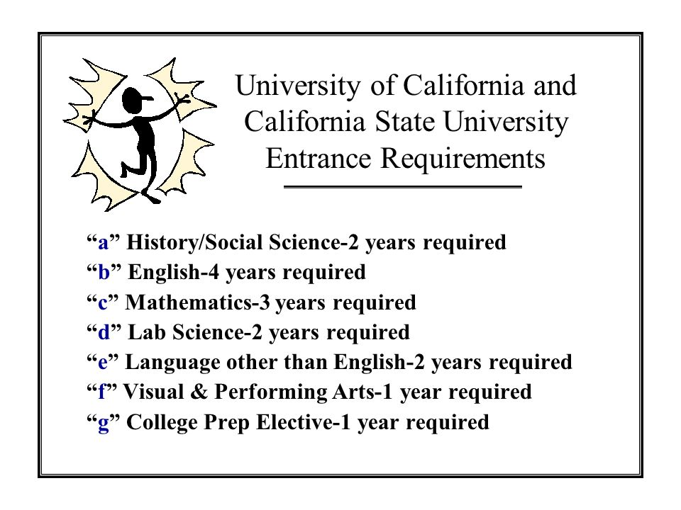 a History/Social Science-2 years required b English-4 years required c Mathematics-3 years required d Lab Science-2 years required e Language other than English-2 years required f Visual & Performing Arts-1 year required g College Prep Elective-1 year required University of California and California State University Entrance Requirements