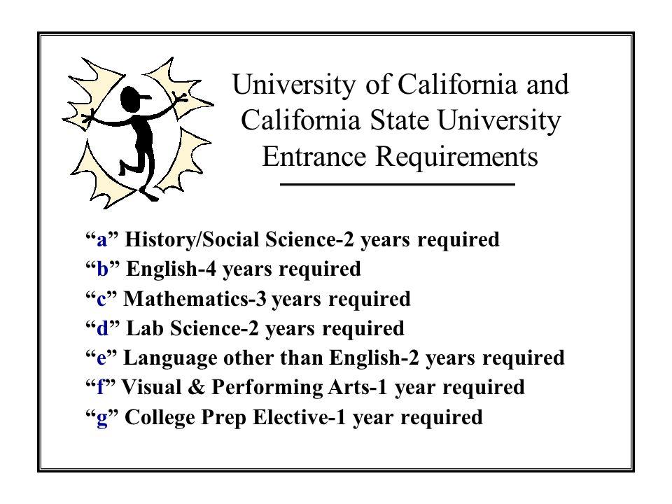 High School Graduation Requirements CASHEE Credits Algebra Service Learning
