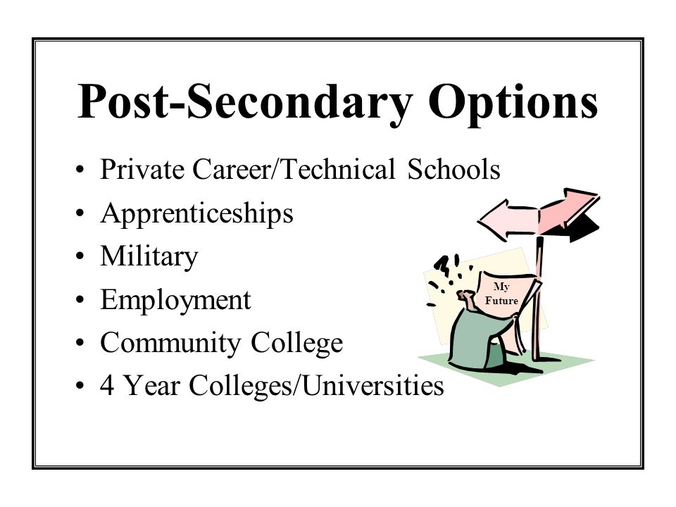 Post-Secondary Options Private Career/Technical Schools Apprenticeships Military Employment Community College 4 Year Colleges/Universities My Future