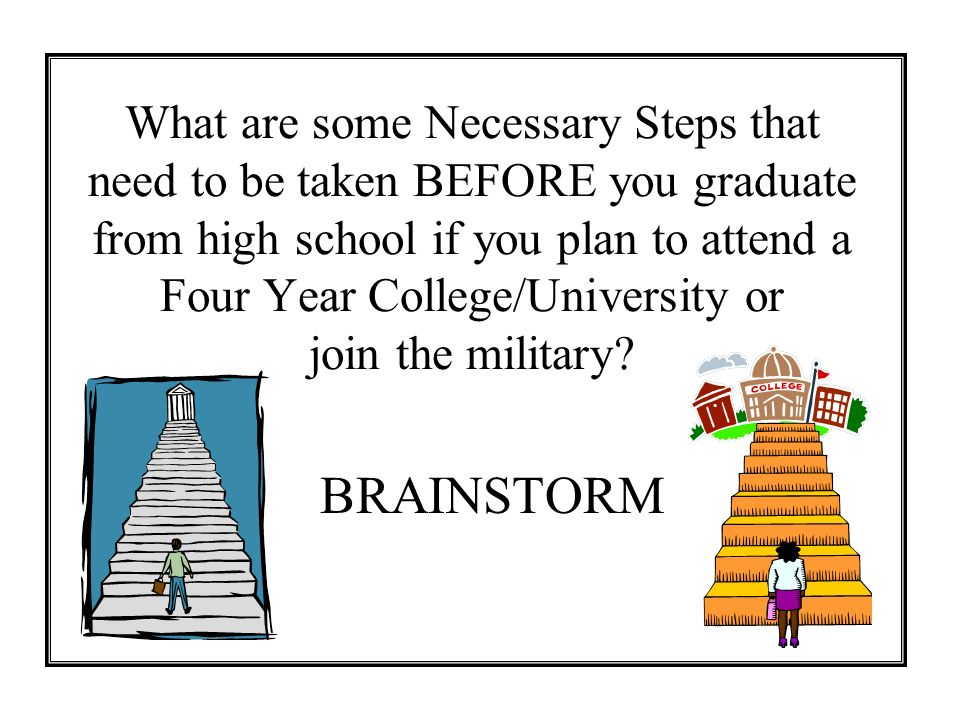 Graduation Action Plan 11th Grade Career/College Planning Unit Module Three: Necessary Steps