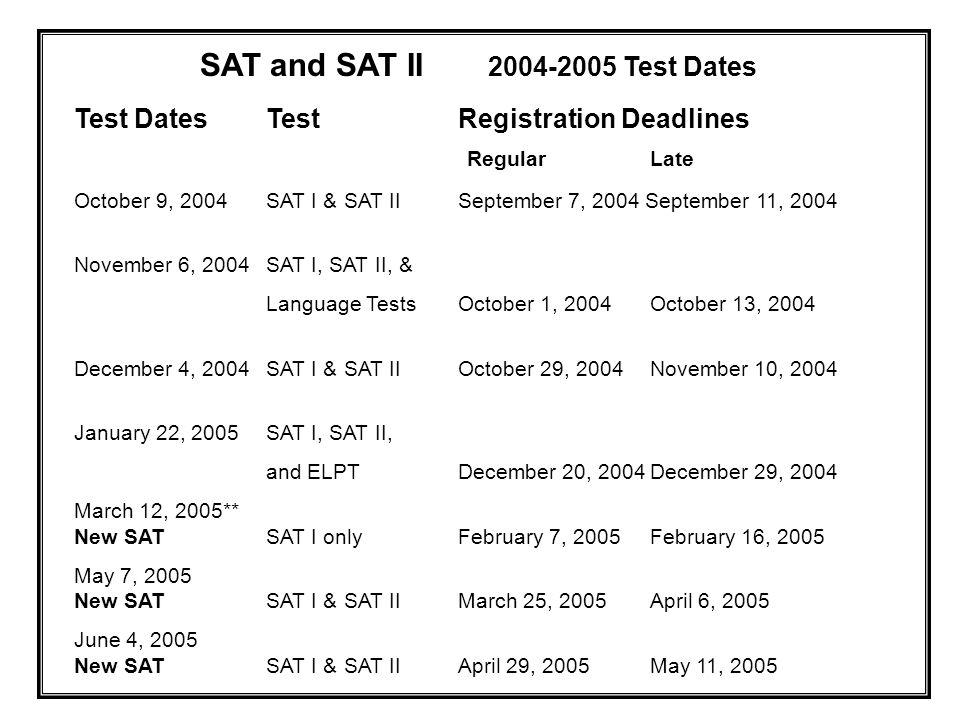 SAT and SAT II 2004-2005 Test Dates Test DatesTest Registration Deadlines Regular Late October 9, 2004SAT I & SAT II September 7, 2004 September 11, 2004 November 6, 2004SAT I, SAT II, & Language Tests October 1, 2004October 13, 2004 December 4, 2004SAT I & SAT IIOctober 29, 2004November 10, 2004 January 22, 2005SAT I, SAT II, and ELPTDecember 20, 2004December 29, 2004 March 12, 2005** New SATSAT I onlyFebruary 7, 2005February 16, 2005 May 7, 2005 New SATSAT I & SAT IIMarch 25, 2005April 6, 2005 June 4, 2005 New SATSAT I & SAT IIApril 29, 2005May 11, 2005