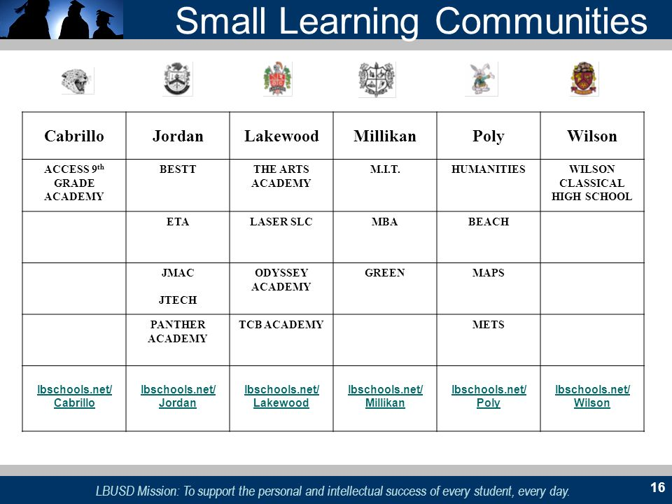 LBUSD Mission: To support the personal and intellectual success of every student, every day. 16 Small Learning Communities CabrilloJordanLakewoodMilli