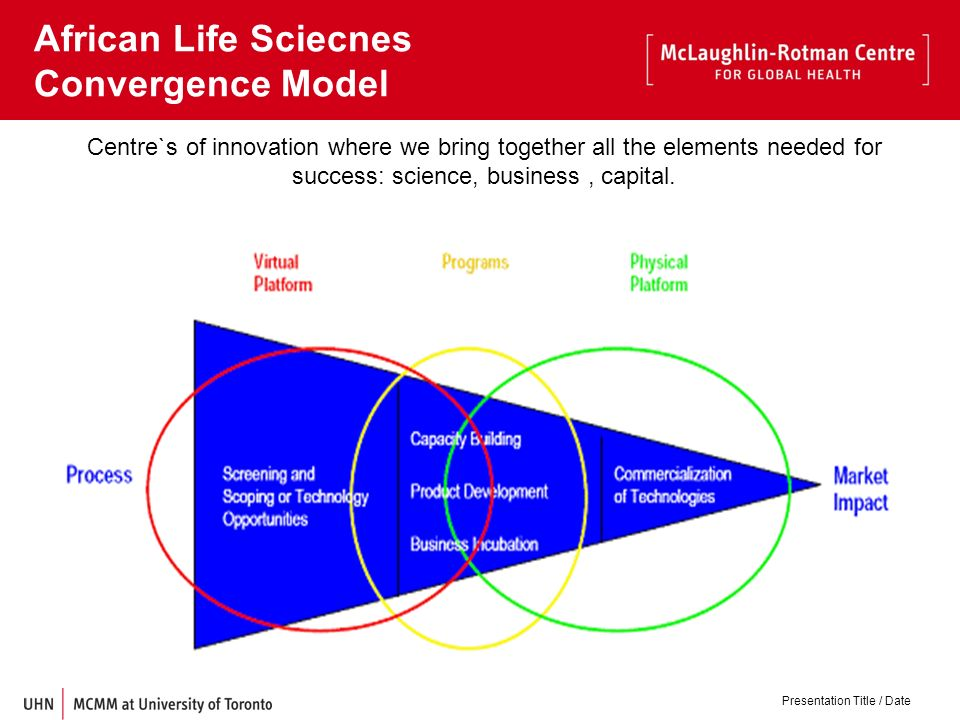 Presentation Title / Date African Life Sciecnes Convergence Model Centre`s of innovation where we bring together all the elements needed for success: science, business, capital.