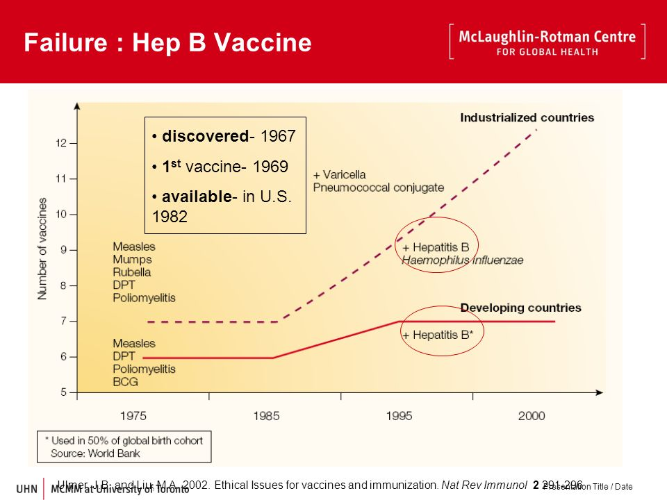 Success: Cuba and Meningitis B Vaccine Presentation Title / Date