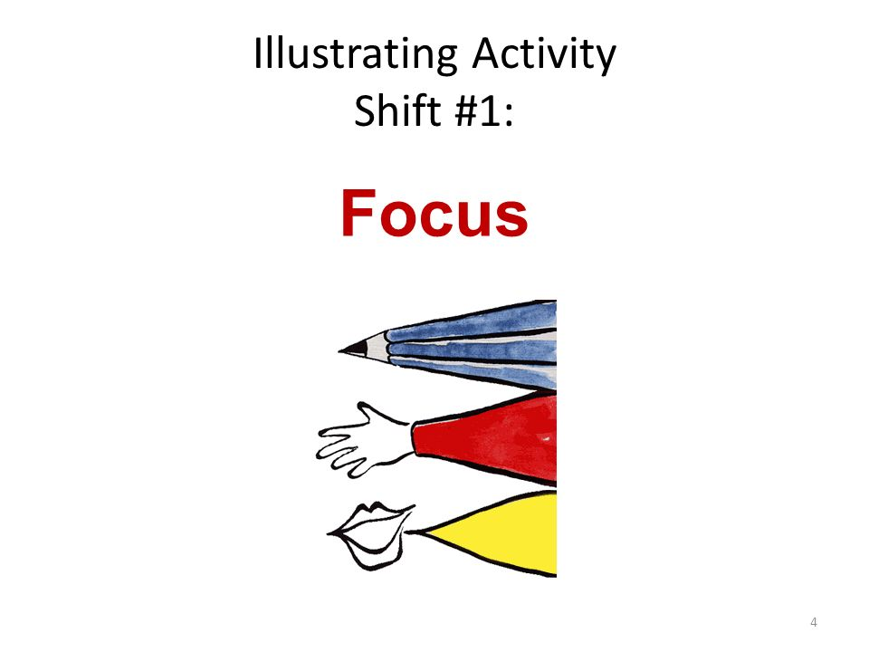 Illustrating Activity Shift #1: Focus 4