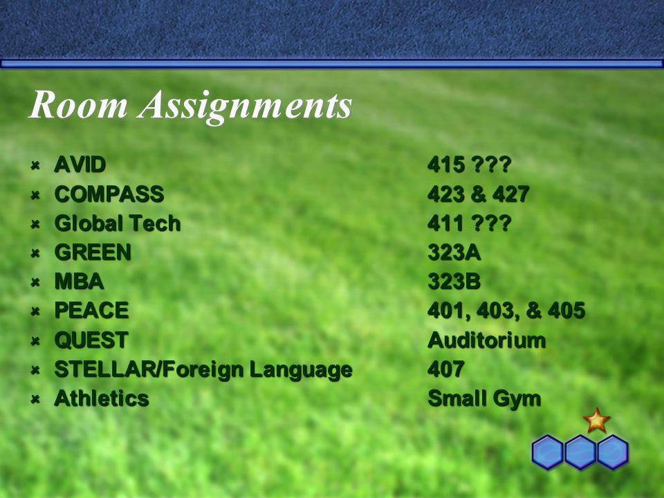 Room Assignments AVID415 . AVID415 . COMPASS423 & 427 COMPASS423 & 427 Global Tech411 .