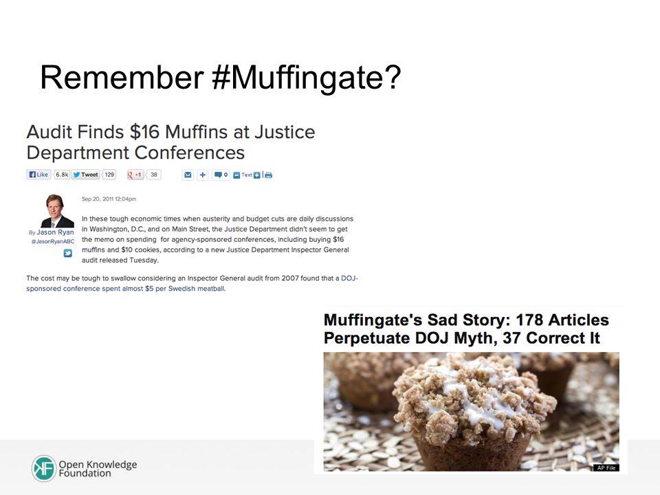Remember #Muffingate