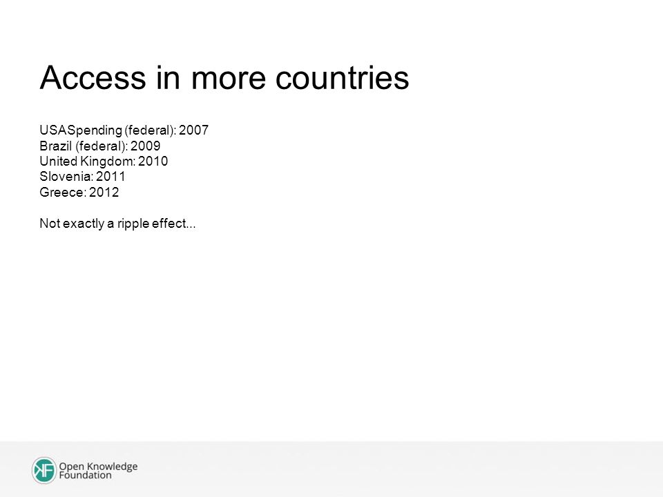 Access in more countries USASpending (federal): 2007 Brazil (federal): 2009 United Kingdom: 2010 Slovenia: 2011 Greece: 2012 Not exactly a ripple effect...